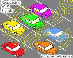 Roadcasting -- repeating Internet signal from vehicle to vehicle. i-Broadcast becomes broadcasting
